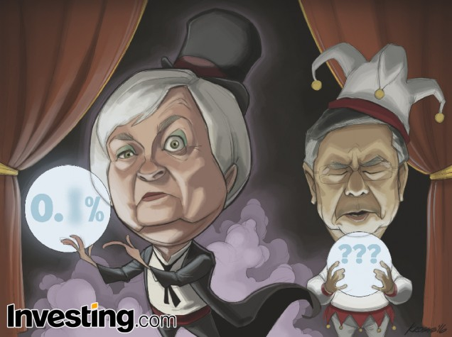 Yellen continues to master market expectations, while Kuroda falls flat on his face