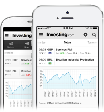 Economic Calendar App