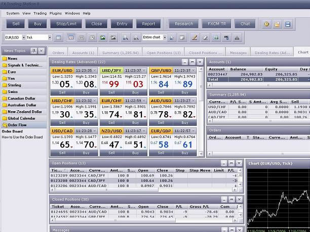 Download fx trading station ii for mac
