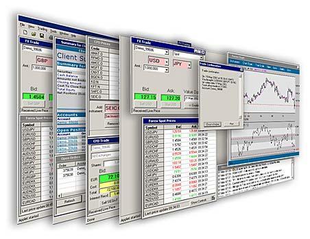 Forex trading floors