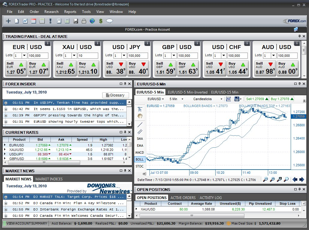 Forex and commodities trading platform