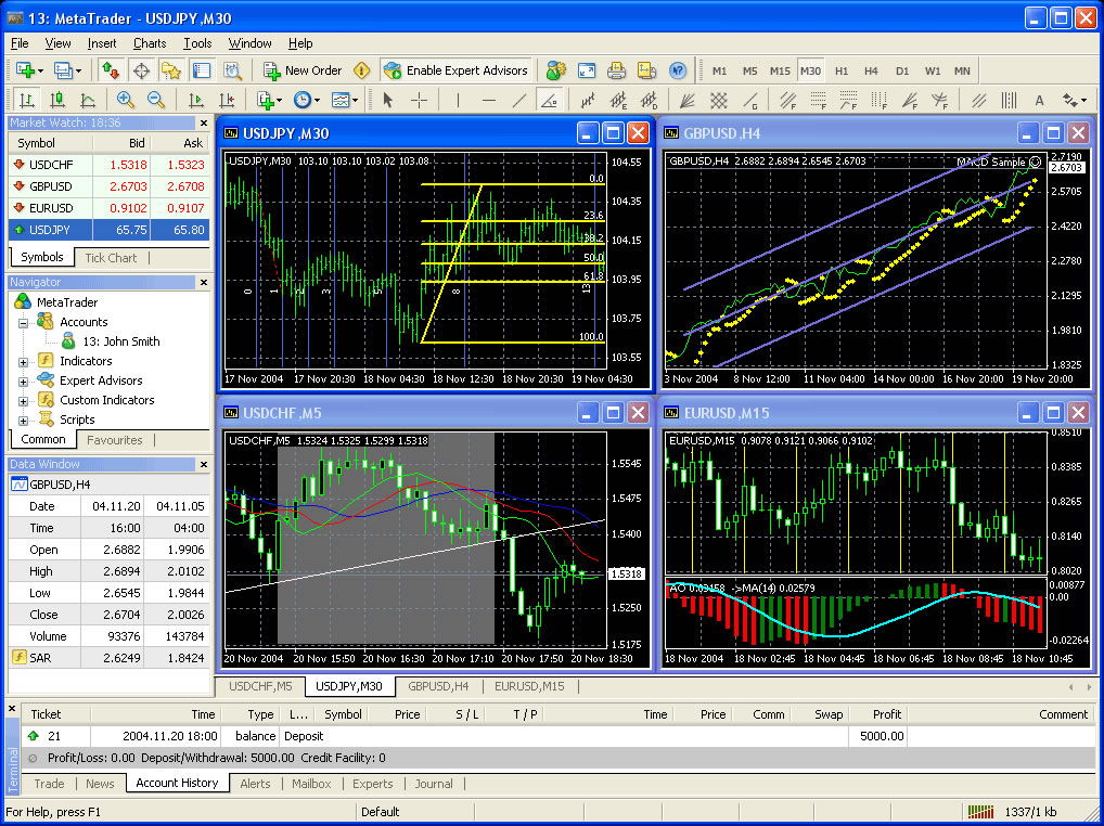 Best cfd trading website