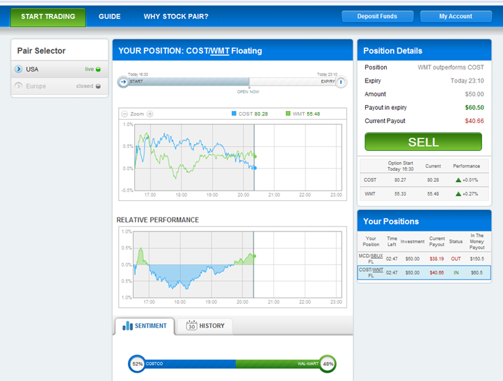 Stockpair binary options demo account