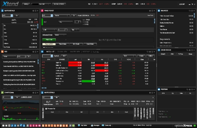 Optionsxpress trading platform download