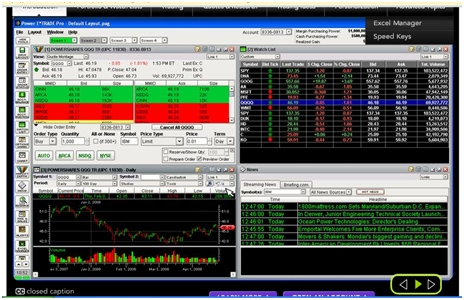 How to get etrade options level 2
