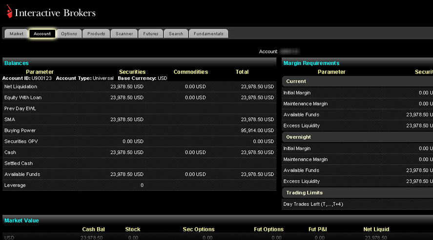 Interactive brokers currency exchange