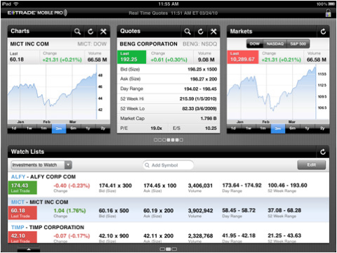 Mobile options trading