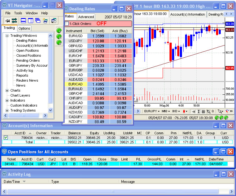 Foreign exchange currency trading online for beginners
