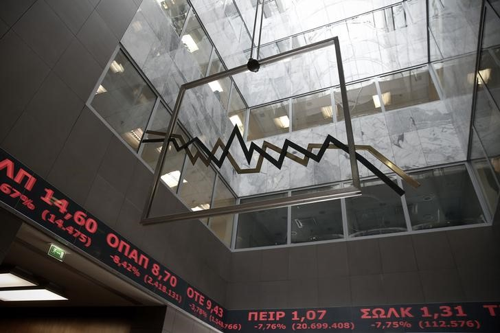 © Reuters. Greece stocks higher at close of trade; Athens General-Composite up 4.02%