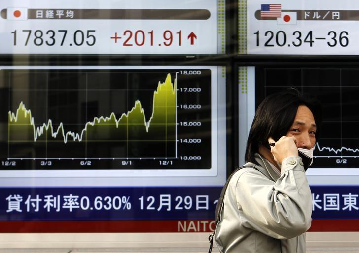 © Reuters.  Азиатские биржевые индикаторы завершили торги на повышательном тренде
