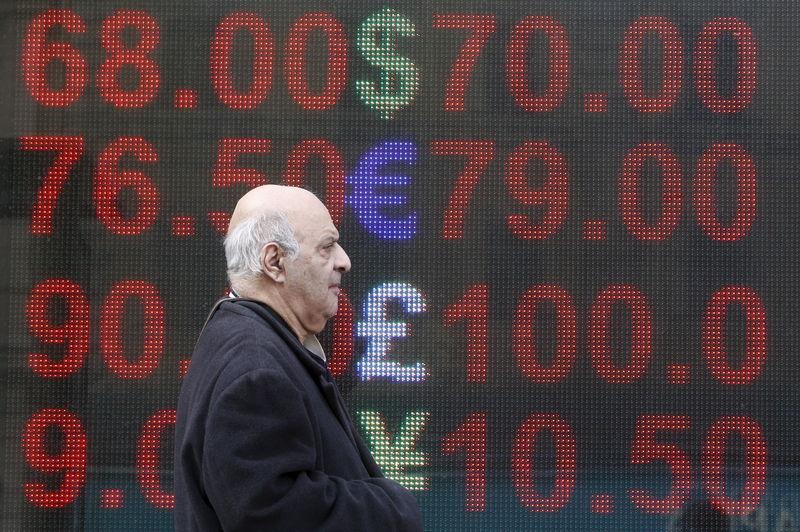 Индекс USD остается под давлением, несмотря на данные по пособиям