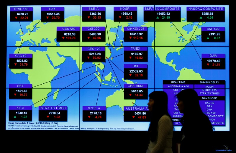 © Reuters. A panel displays global stock indexes at the Hong Kong Exchanges in Hong Kong