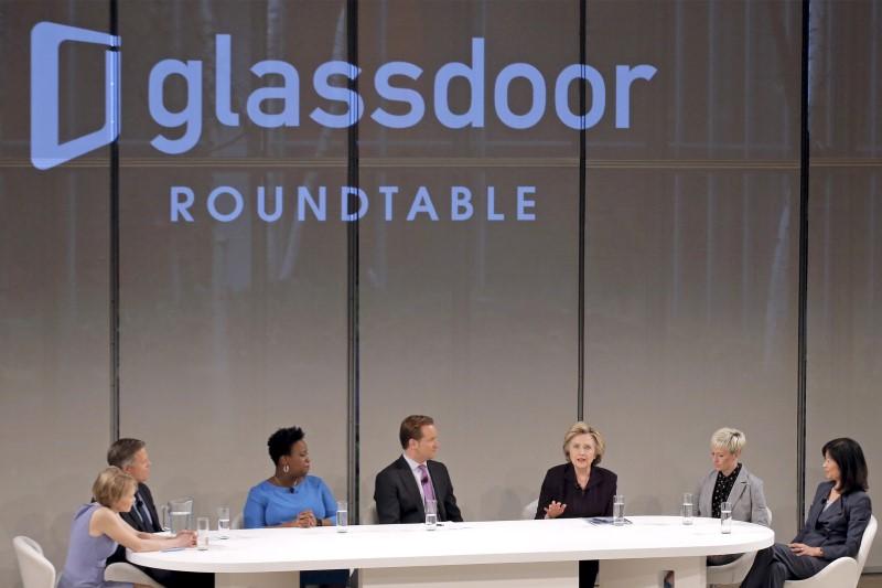 Glassdoor forex capital markets