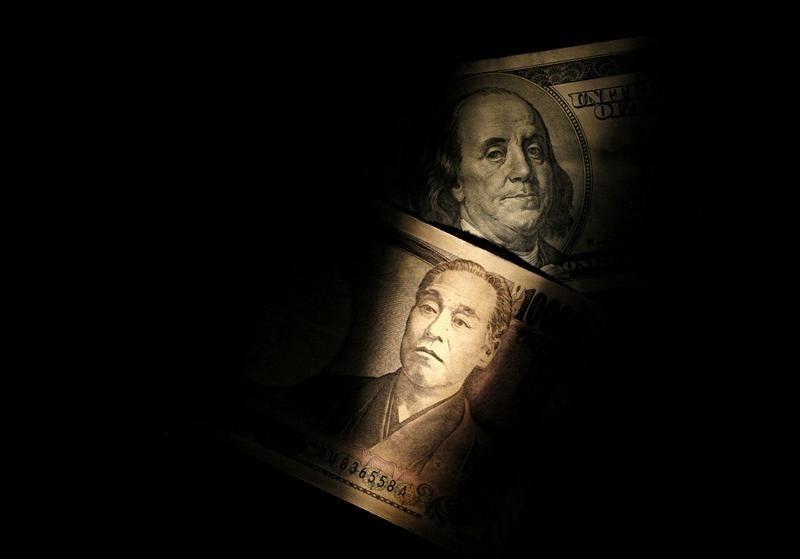 Доллар отошел от пика 2,5 месяцев к иене после слабых данных из Китая